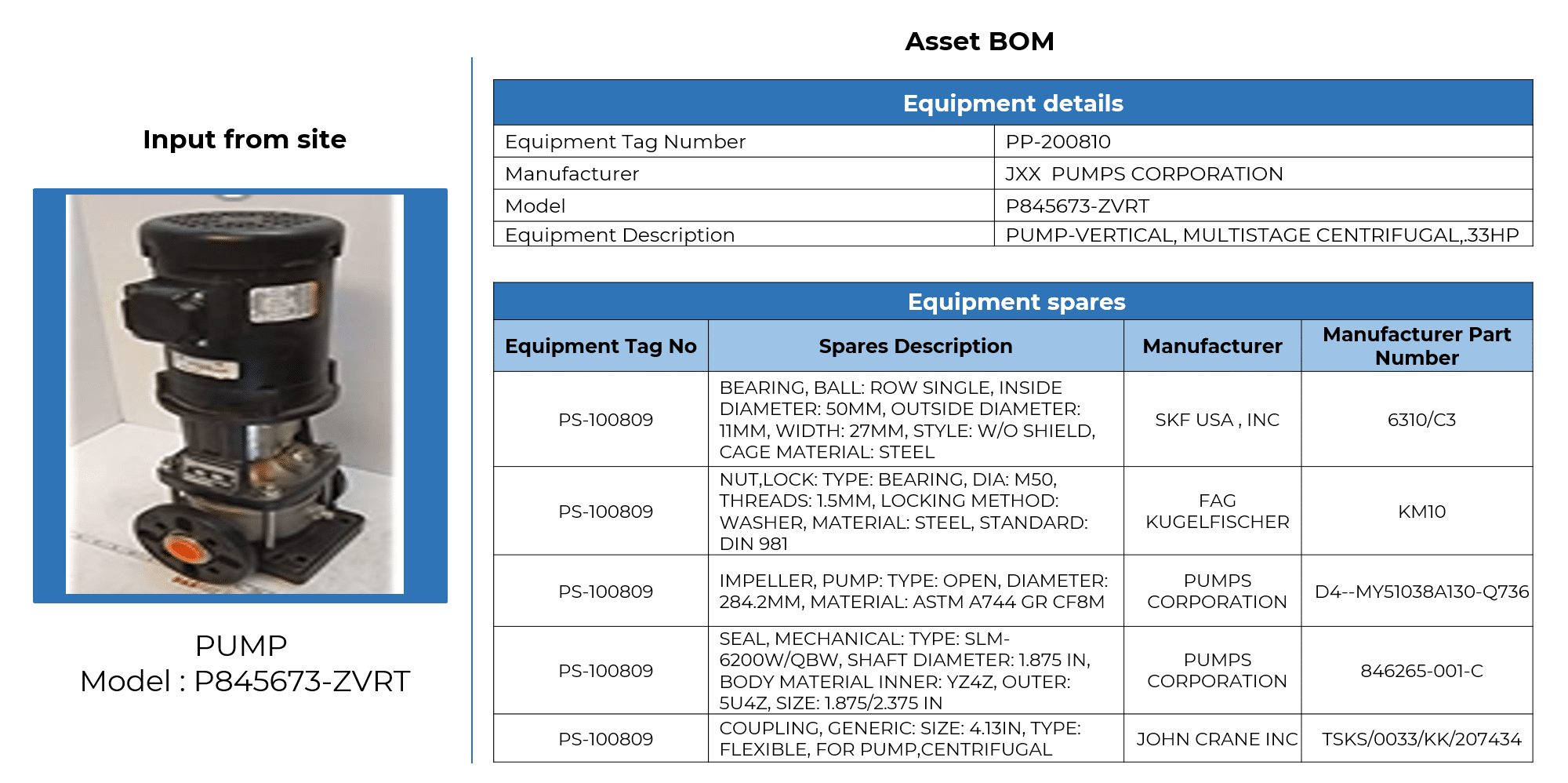Asset BOM Sample